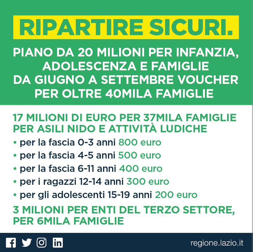 Regione Lazio: piano per infanzia, adolescenza e famiglie